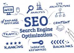 Search Engine Optimization ( SEO ) Complete Specialization Course discountshub